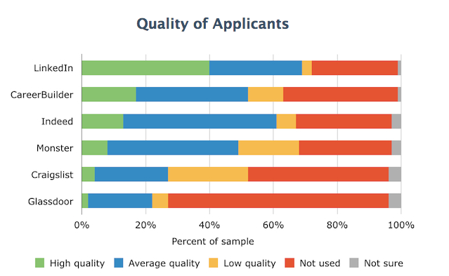 QUALITY-OF-APPLICANTS