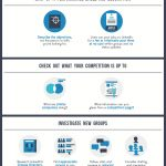 How to Find Talent on LinkedIn (Infographic)